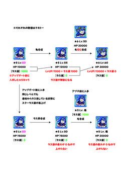 モンスト合成-01.jpg
